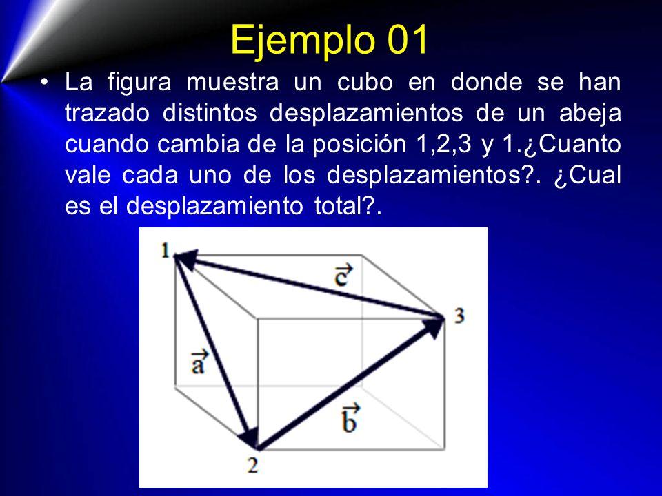 Ejemplo 01 La figura muestra un cubo en donde se han trazado distintos desplazamientos de un abeja cuando cambia de la posición 1,2,3 y 1.¿Cuanto vale