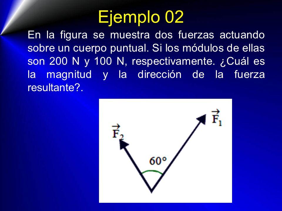 Ejemplo 02 En la figura se muestra dos fuerzas actuando sobre un cuerpo puntual. Si los módulos de ellas son 200 N y 100 N, respectivamente. ¿Cuál es