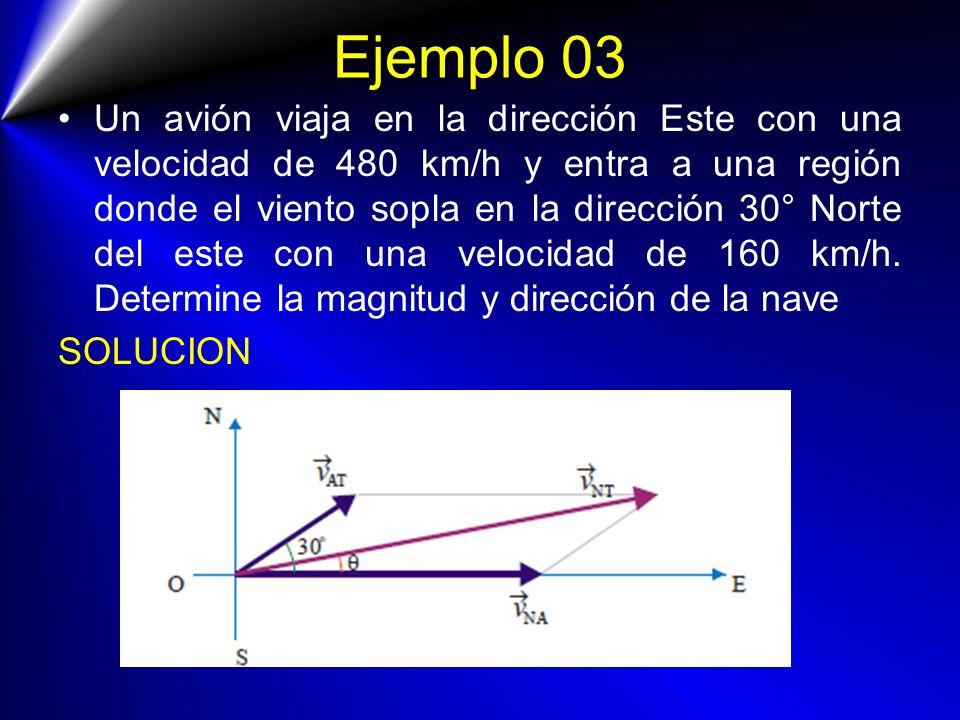 Ejemplo 03 Un avión viaja en la dirección Este con una velocidad de 480 km/h y entra a una región donde el viento sopla en la dirección 30° Norte del