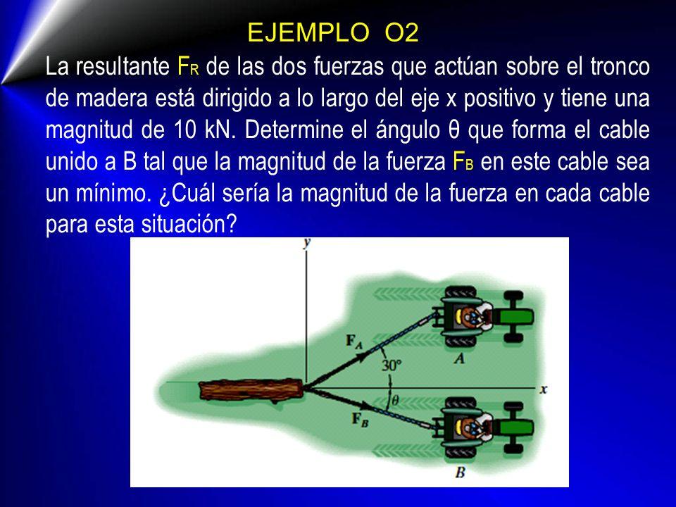 EJEMPLO O2 F R F B La resultante F R de las dos fuerzas que actúan sobre el tronco de madera está dirigido a lo largo del eje x positivo y tiene una m