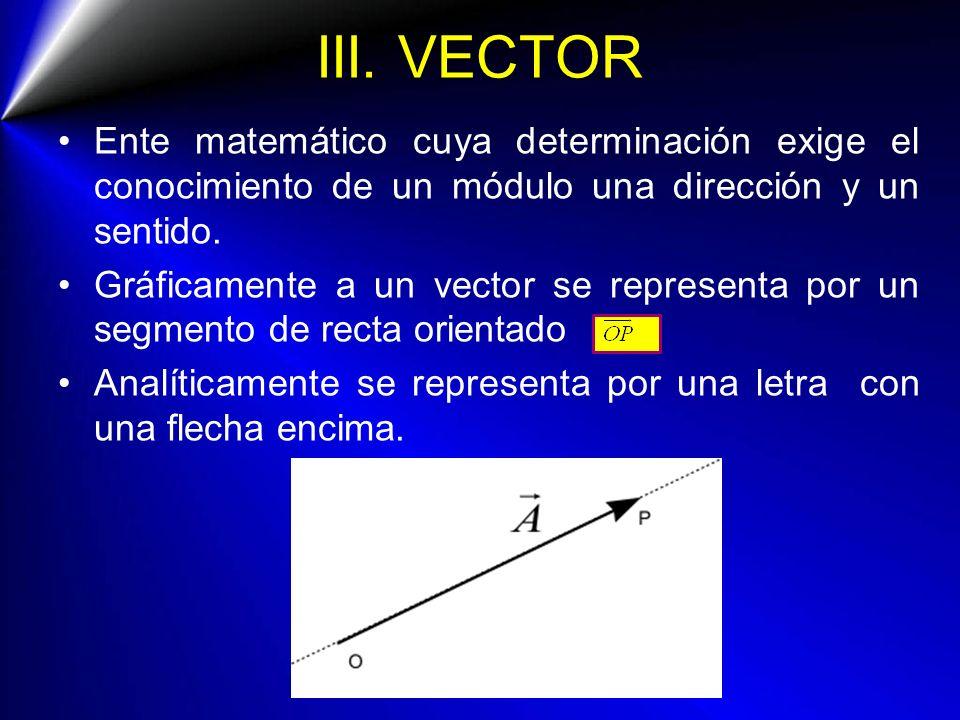 III. VECTOR Ente matemático cuya determinación exige el conocimiento de un módulo una dirección y un sentido. Gráficamente a un vector se representa p