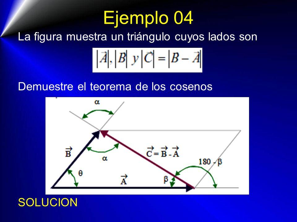 Ejemplo 04 La figura muestra un triángulo cuyos lados son Demuestre el teorema de los cosenos SOLUCION