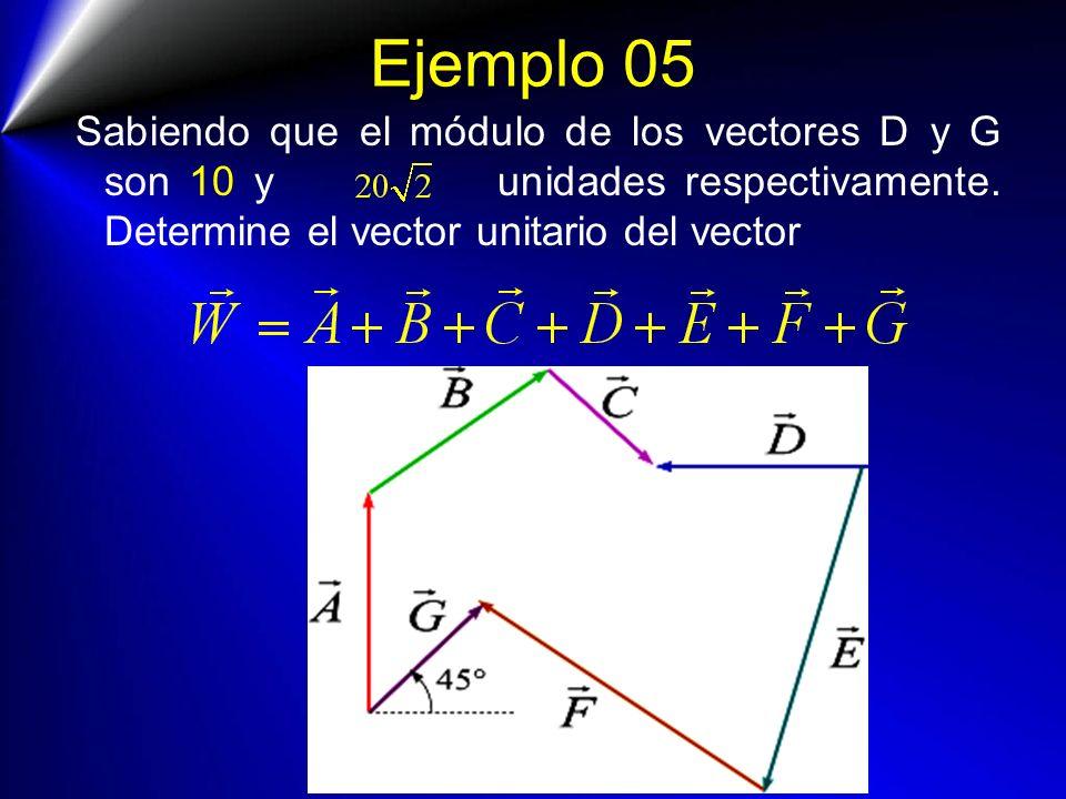 Ejemplo 05 Sabiendo que el módulo de los vectores D y G son 10 y unidades respectivamente. Determine el vector unitario del vector