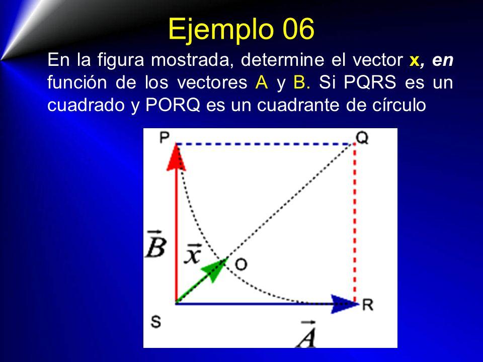 Ejemplo 06 En la figura mostrada, determine el vector x, en función de los vectores A y B. Si PQRS es un cuadrado y PORQ es un cuadrante de círculo