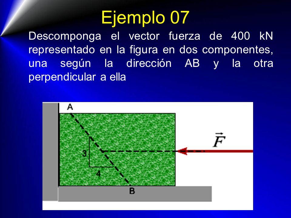 Ejemplo 07 Descomponga el vector fuerza de 400 kN representado en la figura en dos componentes, una según la dirección AB y la otra perpendicular a el
