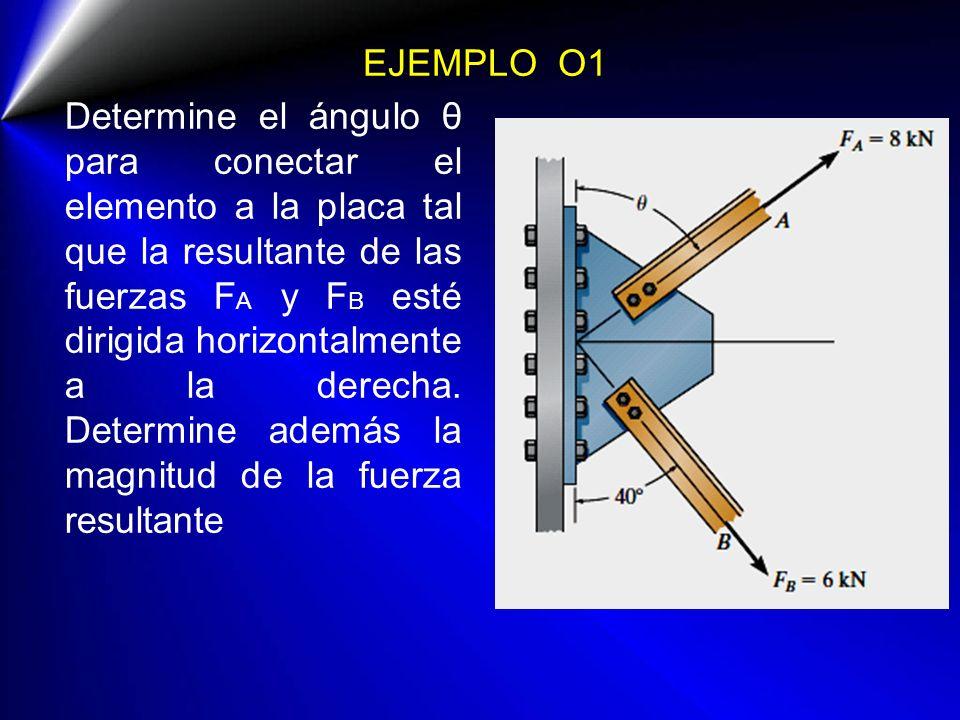 EJEMPLO O1 Determine el ángulo θ para conectar el elemento a la placa tal que la resultante de las fuerzas F A y F B esté dirigida horizontalmente a l