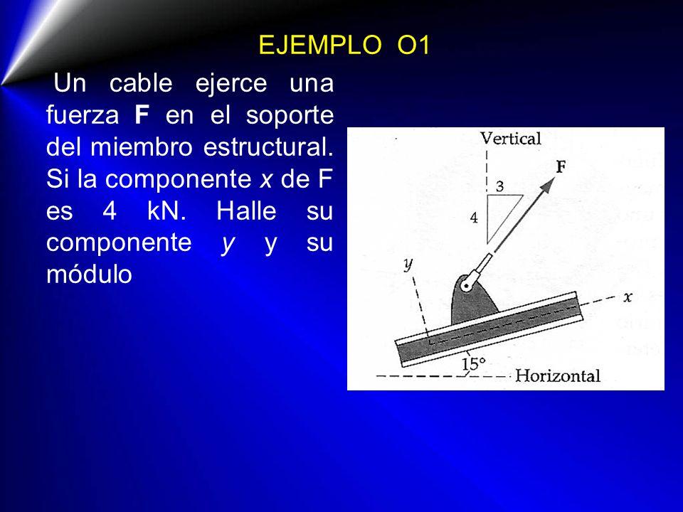 EJEMPLO O1 Un cable ejerce una fuerza F en el soporte del miembro estructural. Si la componente x de F es 4 kN. Halle su componente y y su módulo