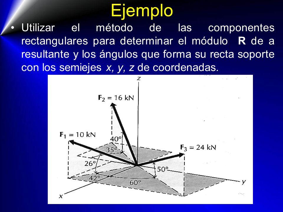 Ejemplo Utilizar el método de las componentes rectangulares para determinar el módulo R de a resultante y los ángulos que forma su recta soporte con l