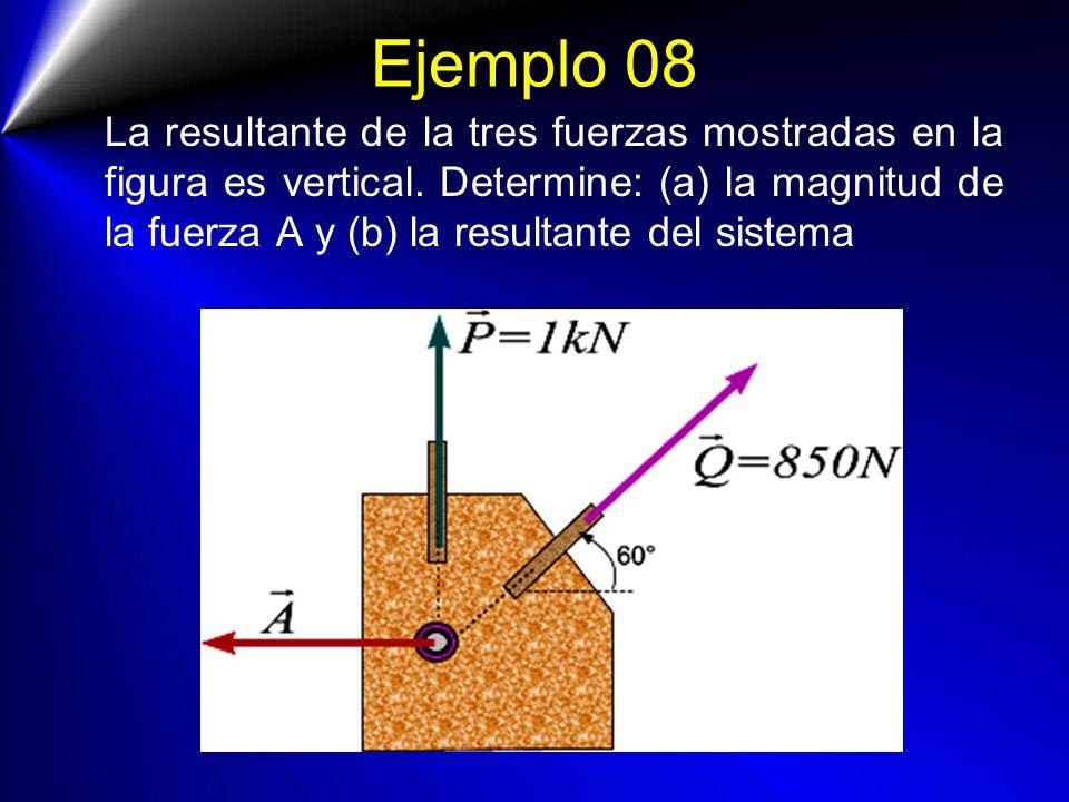 Ejemplo 08 La resultante de la tres fuerzas mostradas en la figura es vertical. Determine: (a) la magnitud de la fuerza A y (b) la resultante del sist