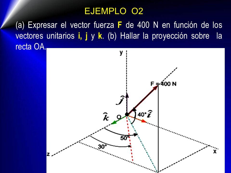 EJEMPLO O2 F (a) Expresar el vector fuerza F de 400 N en función de los vectores unitarios i, j y k. (b) Hallar la proyección sobre la recta OA.