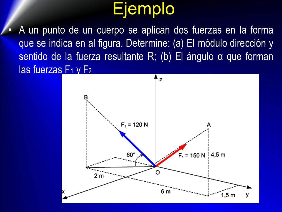 Ejemplo A un punto de un cuerpo se aplican dos fuerzas en la forma que se indica en al figura. Determine: (a) El módulo dirección y sentido de la fuer