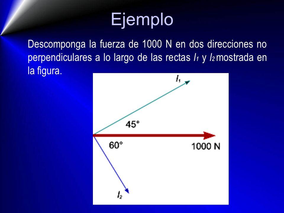 Ejemplo Descomponga la fuerza de 1000 N en dos direcciones no perpendiculares a lo largo de las rectas l 1 y l 2 mostrada en la figura.