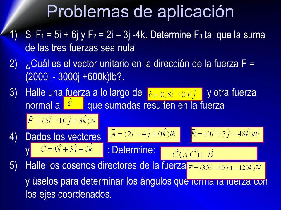 Problemas de aplicación 1)Si F 1 = 5i + 6j y F 2 = 2i – 3j -4k. Determine F 3 tal que la suma de las tres fuerzas sea nula. 2)¿Cuál es el vector unita