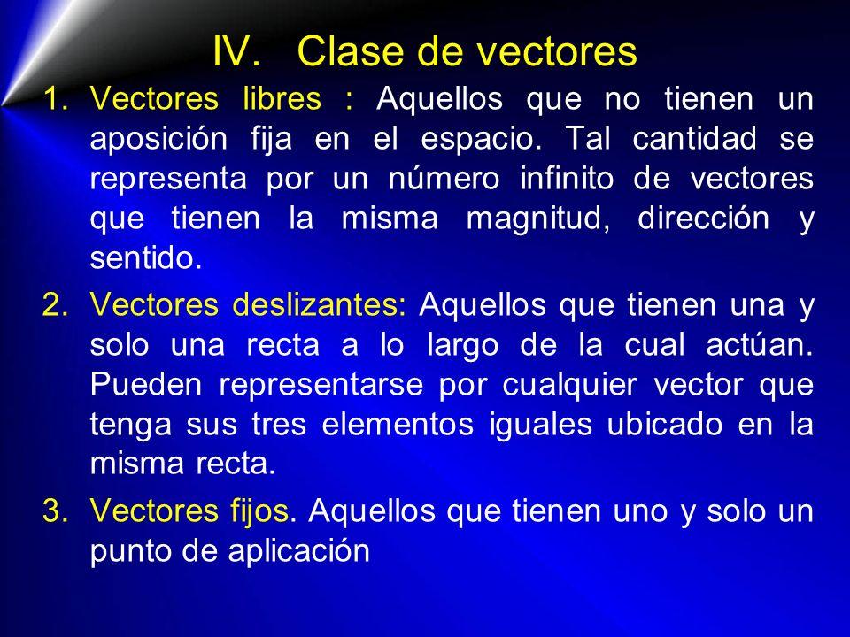 IV.Clase de vectores 1.Vectores libres : Aquellos que no tienen un aposición fija en el espacio. Tal cantidad se representa por un número infinito de