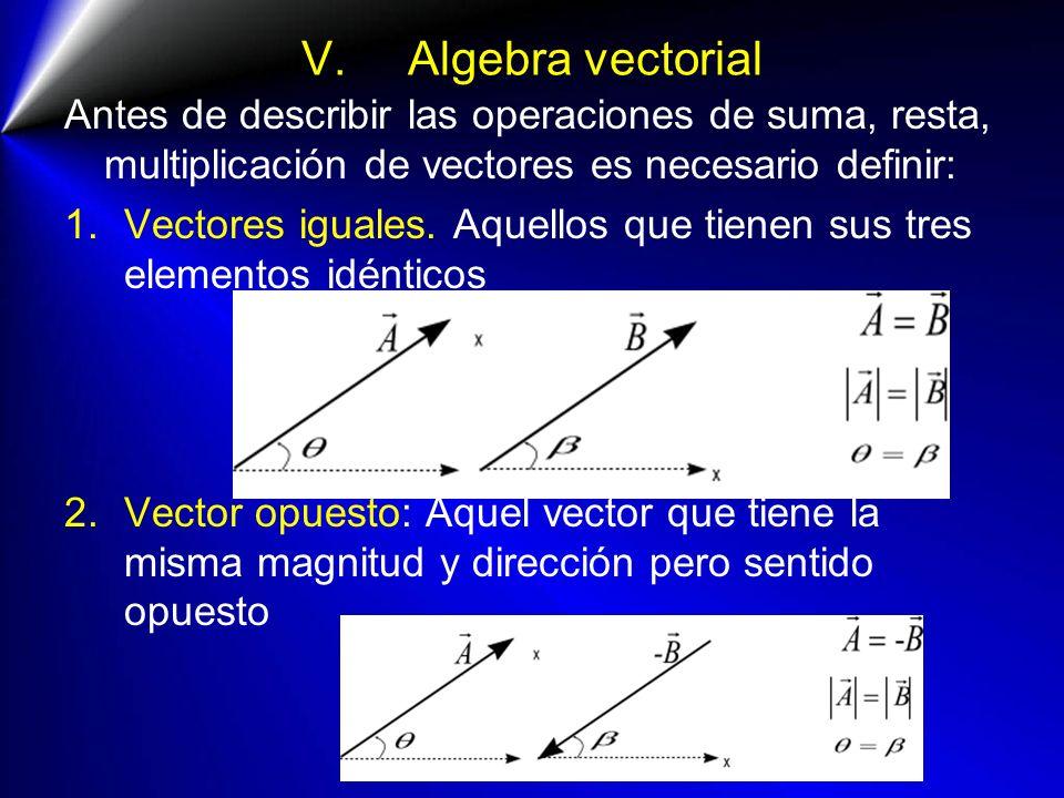 V.Algebra vectorial Antes de describir las operaciones de suma, resta, multiplicación de vectores es necesario definir: 1.Vectores iguales. Aquellos q