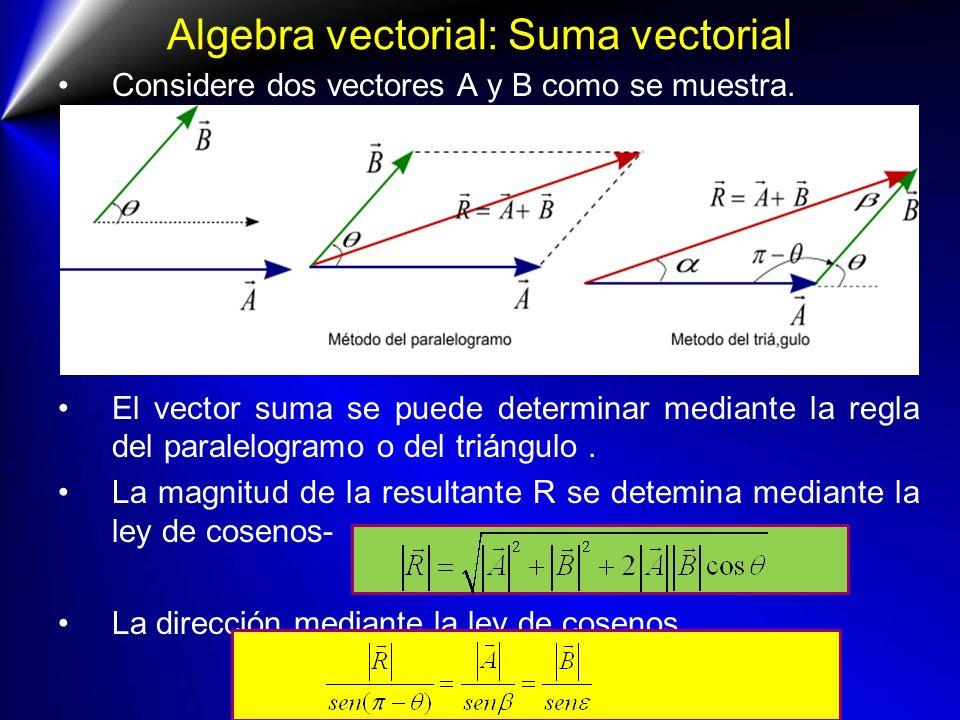 Algebra vectorial: Suma vectorial Considere dos vectores A y B como se muestra. El vector suma se puede determinar mediante la regla del paralelogramo
