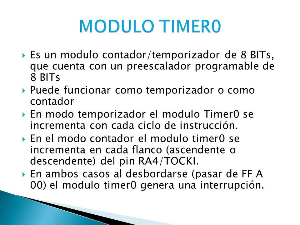 Es un modulo contador/temporizador de 8 BITs, que cuenta con un preescalador programable de 8 BITs Puede funcionar como temporizador o como contador E