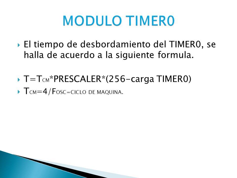El tiempo de desbordamiento del TIMER0, se halla de acuerdo a la siguiente formula. T=T CM *PRESCALER*(256-carga TIMER0) T CM =4/F OSC=CICLO DE MAQUIN