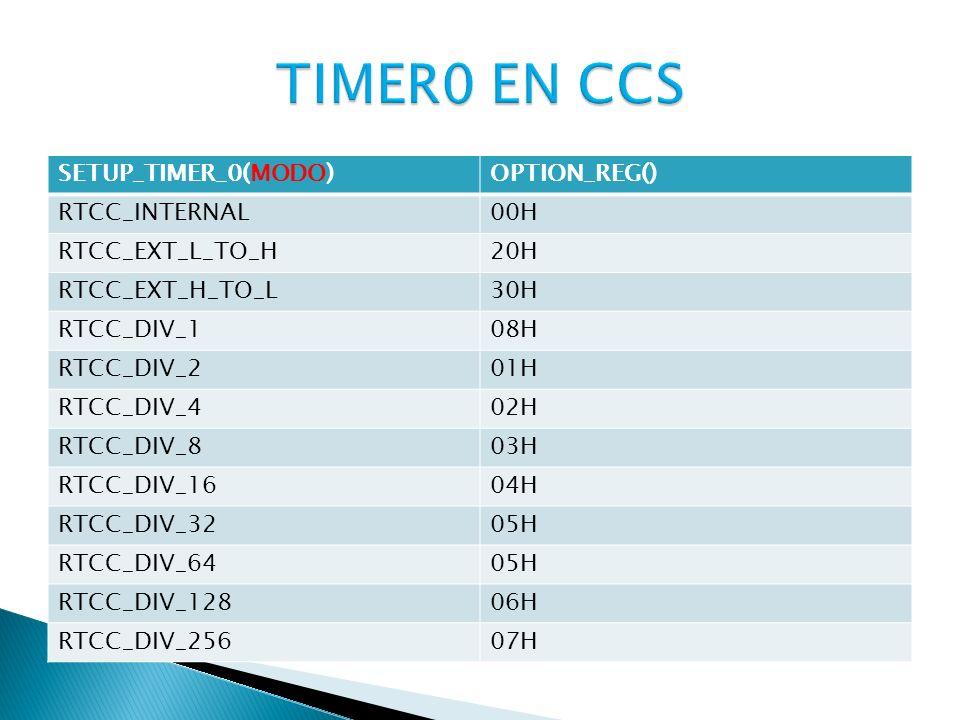 SETUP_TIMER_0(MODO)OPTION_REG() RTCC_INTERNAL00H RTCC_EXT_L_TO_H20H RTCC_EXT_H_TO_L30H RTCC_DIV_108H RTCC_DIV_201H RTCC_DIV_402H RTCC_DIV_803H RTCC_DI