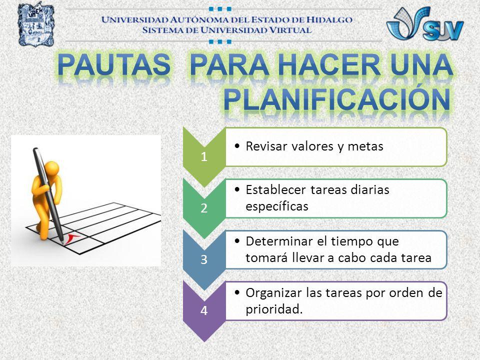 1 Revisar valores y metas 2 Establecer tareas diarias específicas 3 Determinar el tiempo que tomará llevar a cabo cada tarea 4 Organizar las tareas po