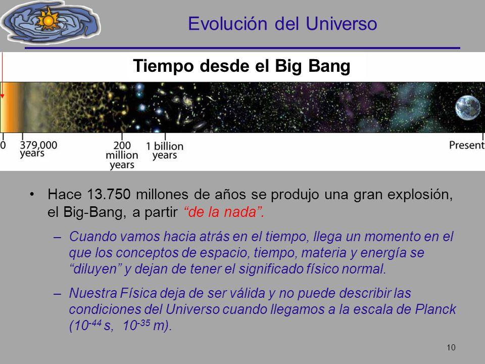 Evolución del Universo Hace 13.750 millones de años se produjo una gran explosión, el Big-Bang, a partir de la nada. –Cuando vamos hacia atrás en el t