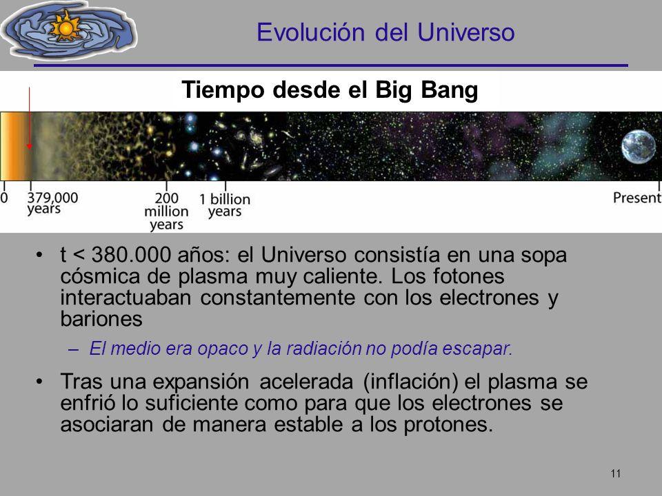 Evolución del Universo t < 380.000 años: el Universo consistía en una sopa cósmica de plasma muy caliente. Los fotones interactuaban constantemente co