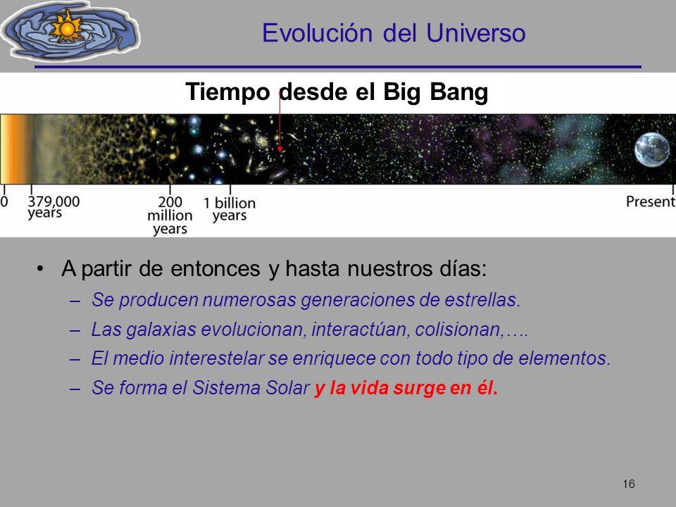 Evolución del Universo A partir de entonces y hasta nuestros días: –Se producen numerosas generaciones de estrellas. –Las galaxias evolucionan, intera