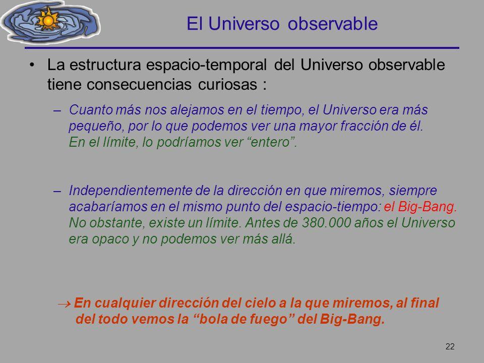 El Universo observable La estructura espacio-temporal del Universo observable tiene consecuencias curiosas : –Cuanto más nos alejamos en el tiempo, el