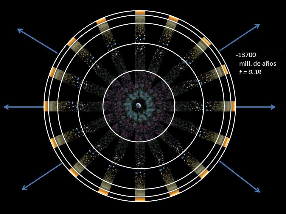 27 -13700 mill. de años t = 0.38