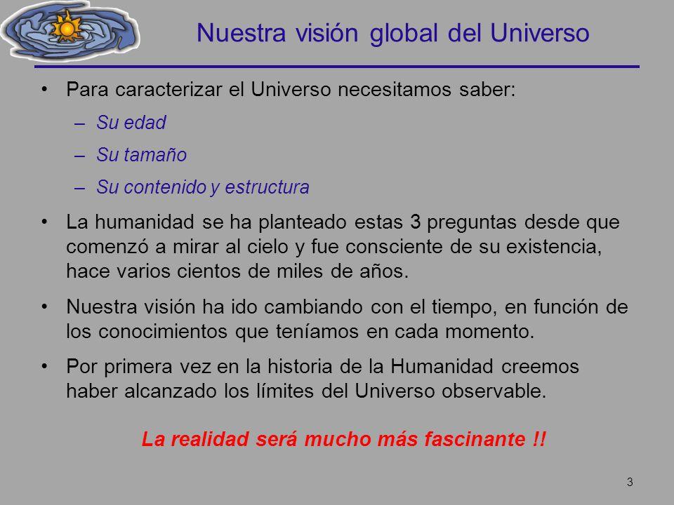 Nuestra visión global del Universo Para caracterizar el Universo necesitamos saber: –Su edad –Su tamaño –Su contenido y estructura La humanidad se ha