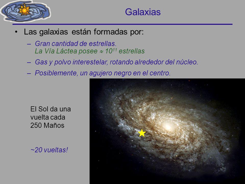 Galaxias Las galaxias están formadas por: –Gran cantidad de estrellas. La Vía Láctea posee 10 11 estrellas –Gas y polvo interestelar, rotando alrededo