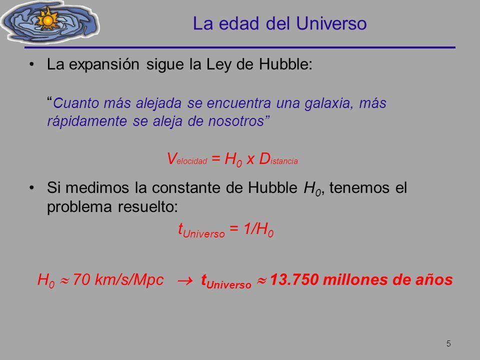 La edad del Universo La expansión sigue la Ley de Hubble: Cuanto más alejada se encuentra una galaxia, más rápidamente se aleja de nosotros V elocidad