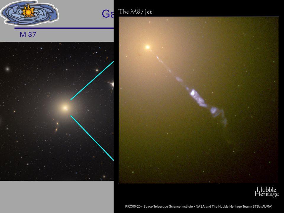 Galaxias: agujeros negros 52 M 87