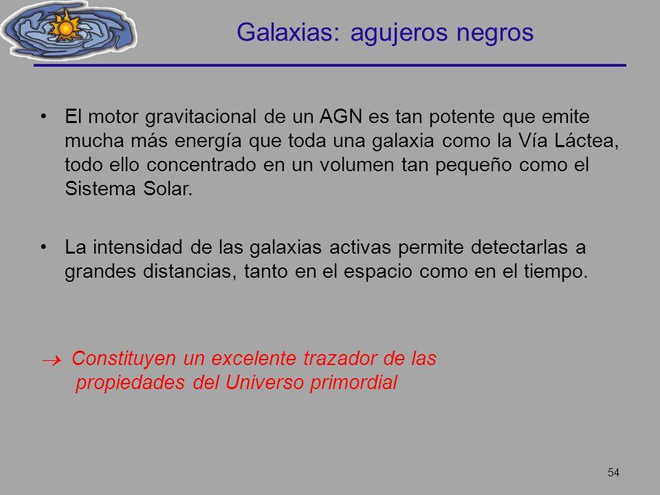 Galaxias: agujeros negros El motor gravitacional de un AGN es tan potente que emite mucha más energía que toda una galaxia como la Vía Láctea, todo el