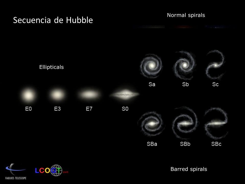 q 56 Irregular Secuencia de Hubble