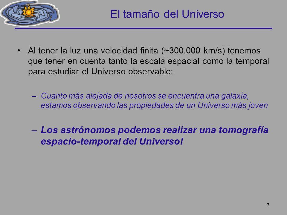 El tamaño del Universo Al tener la luz una velocidad finita (~300.000 km/s) tenemos que tener en cuenta tanto la escala espacial como la temporal para