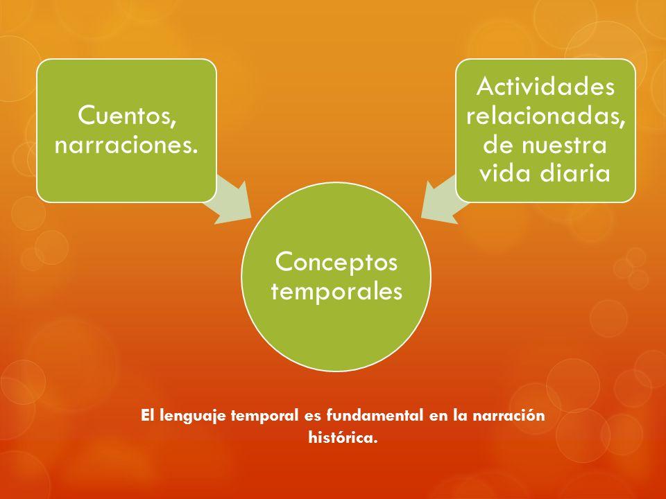 Conceptos temporales Cuentos, narraciones. Actividades relacionadas, de nuestra vida diaria El lenguaje temporal es fundamental en la narración histór