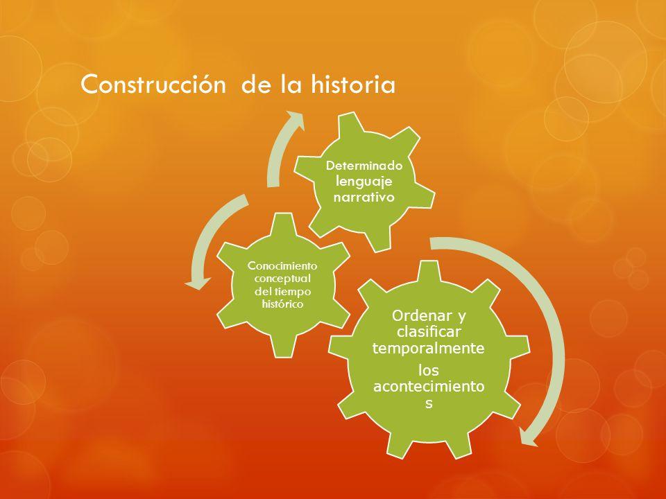 Construcción de la historia Ordenar y clasificar temporalmente los acontecimiento s Conocimiento conceptual del tiempo histórico Determinado lenguaje