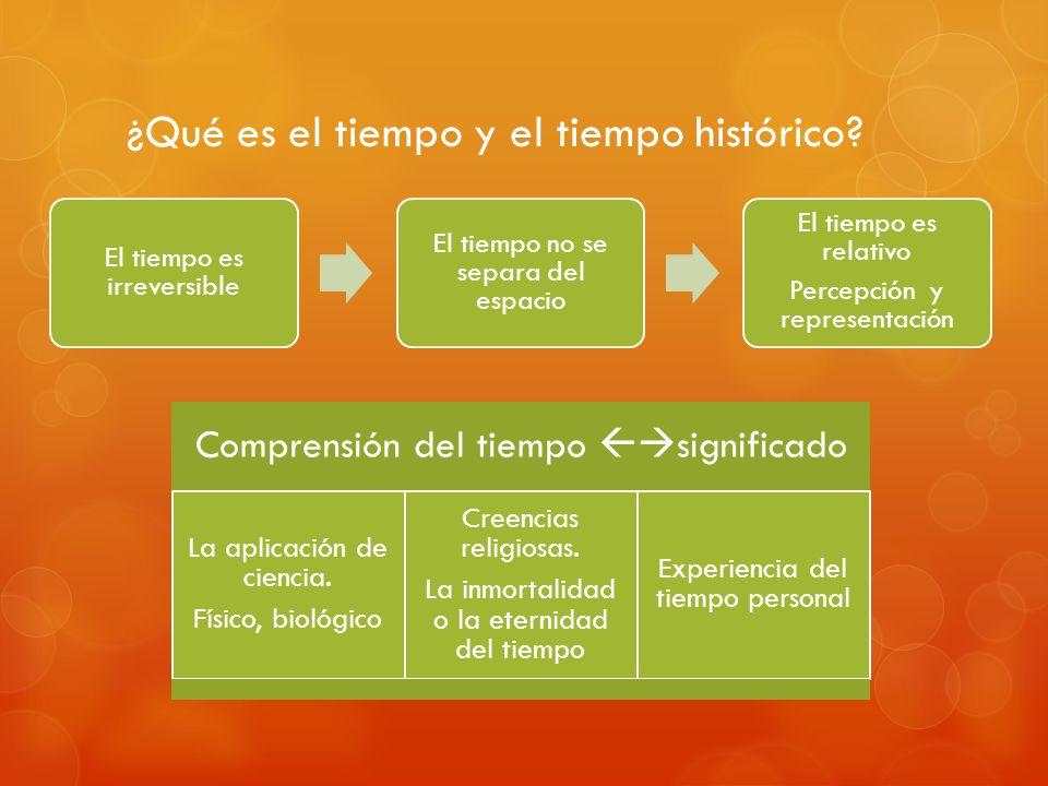 ¿Qué es el tiempo y el tiempo histórico? El tiempo es irreversible El tiempo no se separa del espacio El tiempo es relativo Percepción y representació
