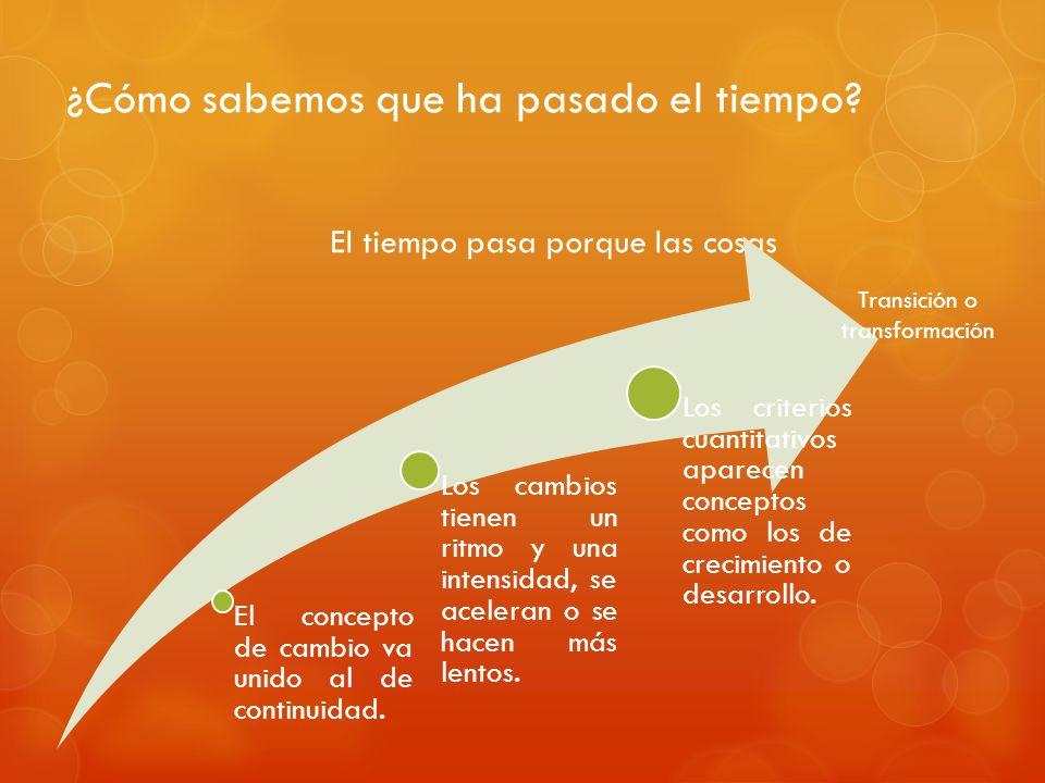 ¿Cómo sabemos que ha pasado el tiempo? El tiempo pasa porque las cosas El concepto de cambio va unido al de continuidad. Los cambios tienen un ritmo y