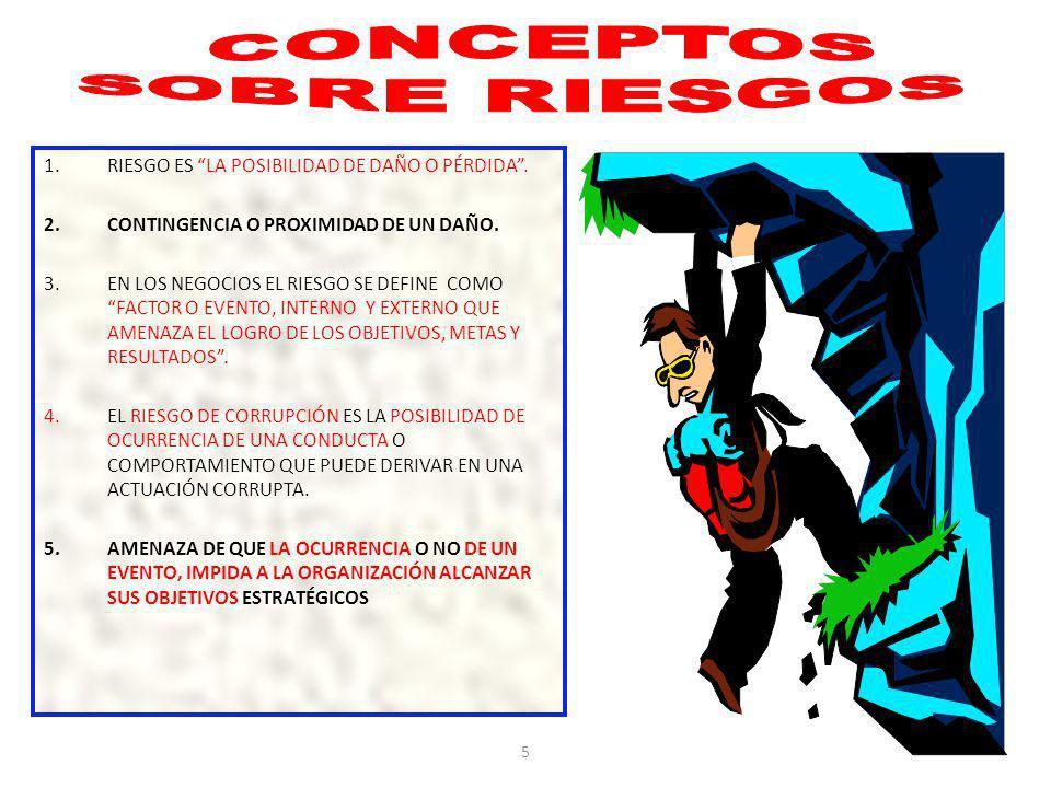 25 N°RIESGO RELEVANTECONTROLES CLAVES/ FUNDAMENTALES CARACTERÍSTICAS EN EL DISEÑO DEL CONTROL CLAVE / FUNDAMENTAL PERIODI CIDAD OPORTUNIDADAUTOMATI ZACION CLASIFICA CION VALOR 1INCUMPLIMIENTO DE LOS OBJETIVOS DEL FONDO DE INVERSIÓN SOCIAL - FIS TODA VEZ QUE EL PROYECTO NO RESPONDE A LAS NECESIDADES DE LA COMUNIDAD Y TAMPOCO TIENE ASEGURADA SU CONTINUIDAD 1.VERIFICACIÓN DEL CUMPLIMIENTO DE LOS REQUISITOS DEL FIS PARA EL FINANCIAMIENTO DE UN PROYECTO.