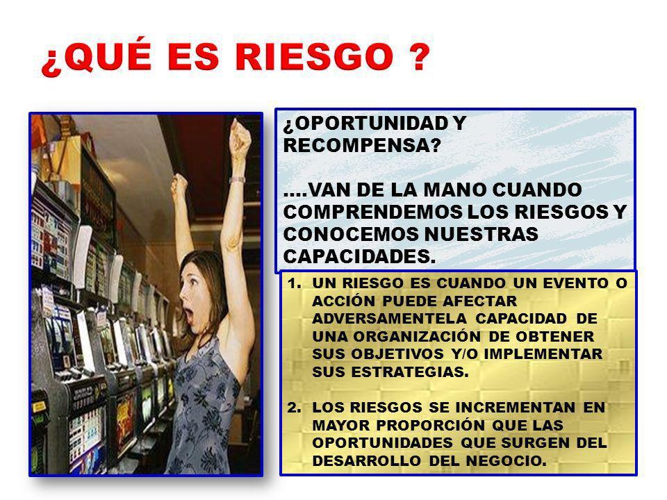 ¿OPORTUNIDAD Y RECOMPENSA?....VAN DE LA MANO CUANDO COMPRENDEMOS LOS RIESGOS Y CONOCEMOS NUESTRAS CAPACIDADES.