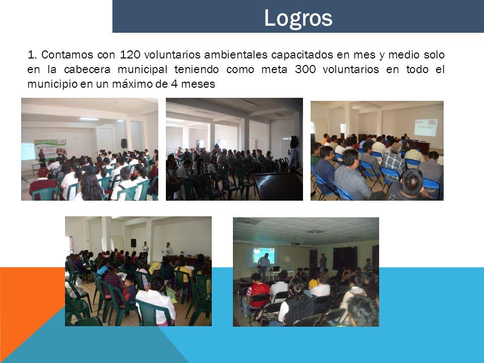 Logros 1. Contamos con 120 voluntarios ambientales capacitados en mes y medio solo en la cabecera municipal teniendo como meta 300 voluntarios en todo