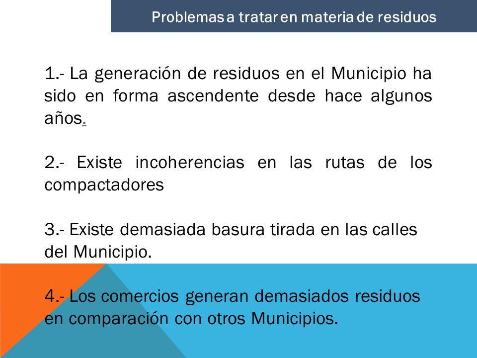 Problemas a tratar en materia de residuos 1.- La generación de residuos en el Municipio ha sido en forma ascendente desde hace algunos años.. 2.- Exis