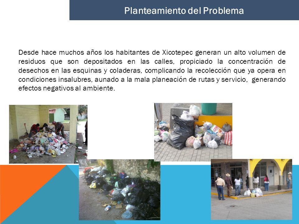 Planteamiento del Problema Desde hace muchos años los habitantes de Xicotepec generan un alto volumen de residuos que son depositados en las calles, p