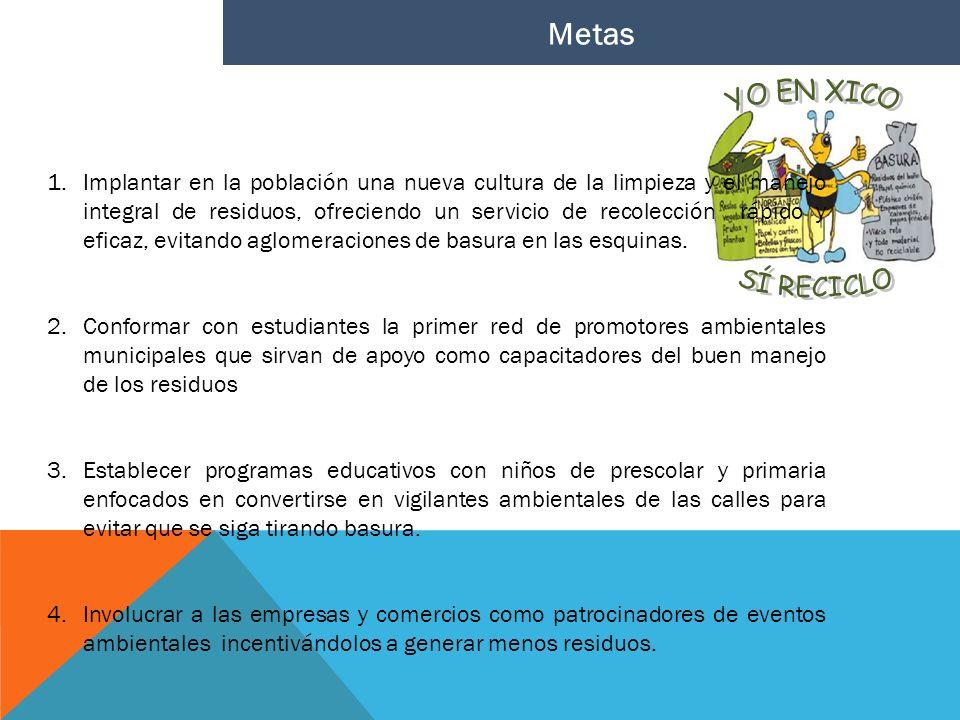 Metas 1.Implantar en la población una nueva cultura de la limpieza y el manejo integral de residuos, ofreciendo un servicio de recolección rápido y ef