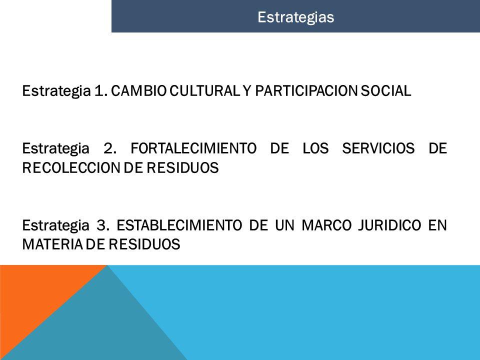 Estrategias Estrategia 1. CAMBIO CULTURAL Y PARTICIPACION SOCIAL Estrategia 2. FORTALECIMIENTO DE LOS SERVICIOS DE RECOLECCION DE RESIDUOS Estrategia