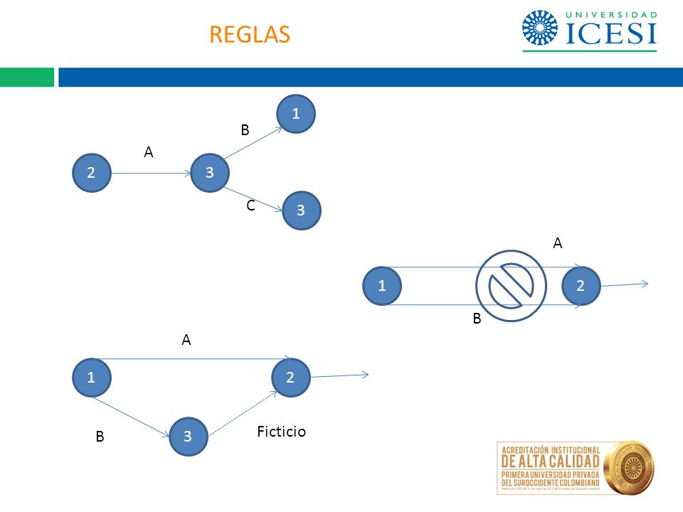 REGLAS 12 1 23 B 3 C A 3 A B 12 A B Ficticio