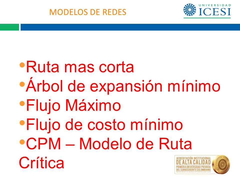 MODELOS DE REDES Ruta mas corta Árbol de expansión mínimo Flujo Máximo Flujo de costo mínimo CPM – Modelo de Ruta Crítica