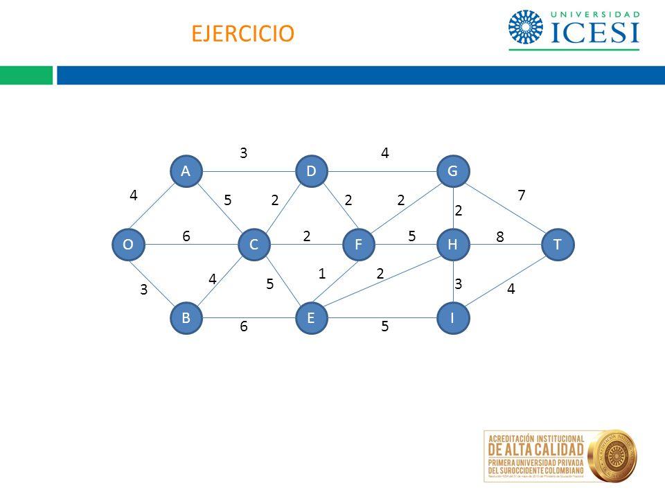 EJERCICIO O A CF B G E D H I T 4 34 7 4 56 3 6 2 2 5 22 2 8 21 3 5 4 5
